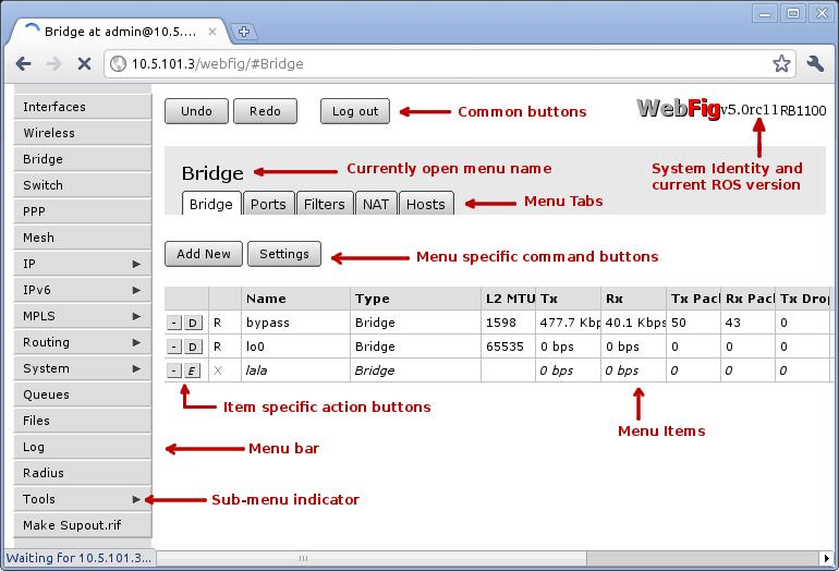 WebFig