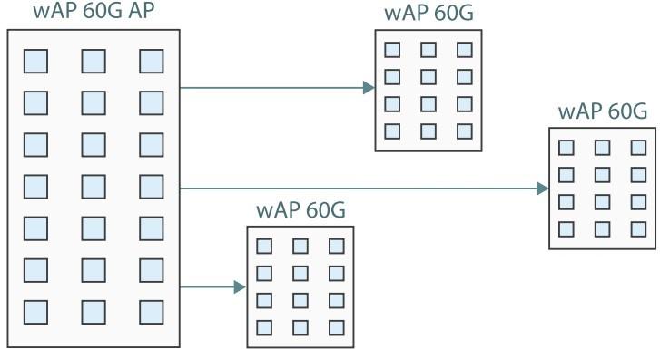 mikrotik-wap-60g_ap.jpg